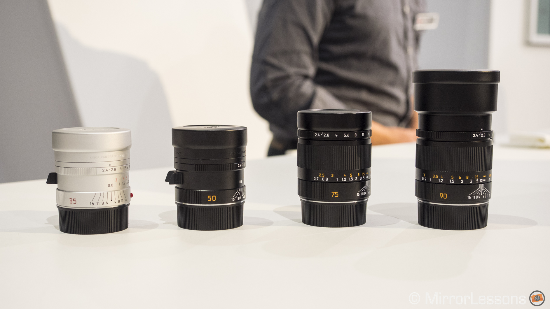 leica lens reviews