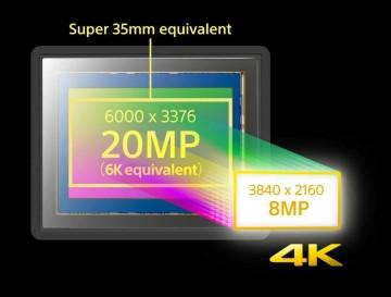 sony-a6300-4k